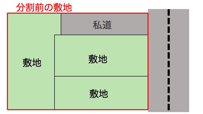 分割前の敷地